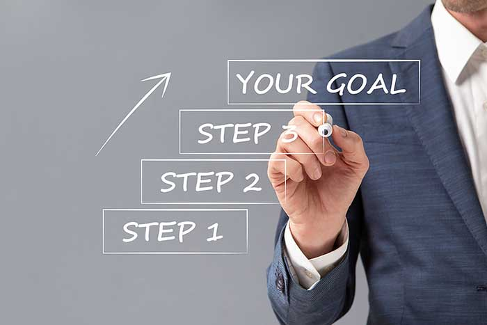 Corey Shader, Self-Made Entrepreneur, Breaks Down How to Write a Business Plan Step-by-Step
